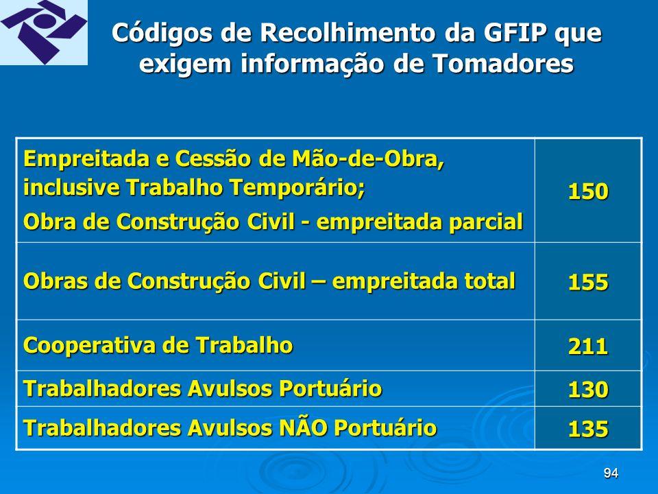 93 GFIP com Tomadores Situações com tomadores Situações com tomadores Conceito (chave) Conceito (chave) Documentos/Relatórios Documentos/Relatórios Construção Civil Construção Civil Recolhimento Recolhimento