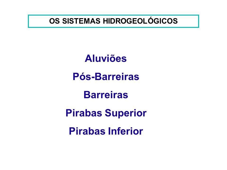 OS SISTEMAS HIDROGEOLÓGICOS Aluviões Pós-Barreiras Barreiras Pirabas Superior Pirabas Inferior