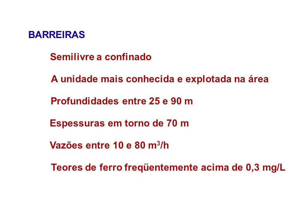 BARREIRAS A unidade mais conhecida e explotada na área Profundidades entre 25 e 90 m Espessuras em torno de 70 m Vazões entre 10 e 80 m 3 /h Teores de