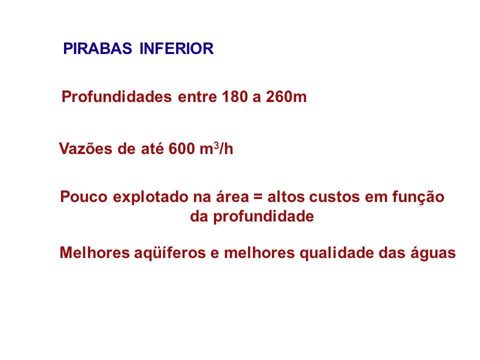 PIRABAS INFERIOR Profundidades entre 180 a 260m Vazões de até 600 m 3 /h Pouco explotado na área = altos custos em função da profundidade Melhores aqü