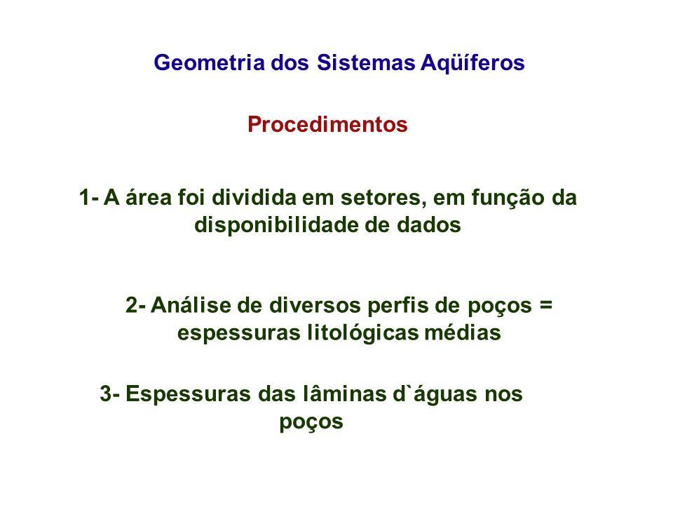 Geometria dos Sistemas Aqüíferos 2- Análise de diversos perfis de poços = espessuras litológicas médias 3- Espessuras das lâminas d`águas nos poços Pr