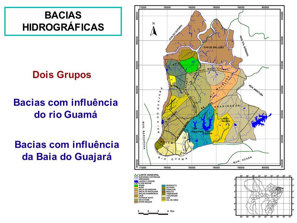 BACIAS HIDROGRÁFICAS Dois Grupos Bacias com influência do rio Guamá Bacias com influência da Baia do Guajará