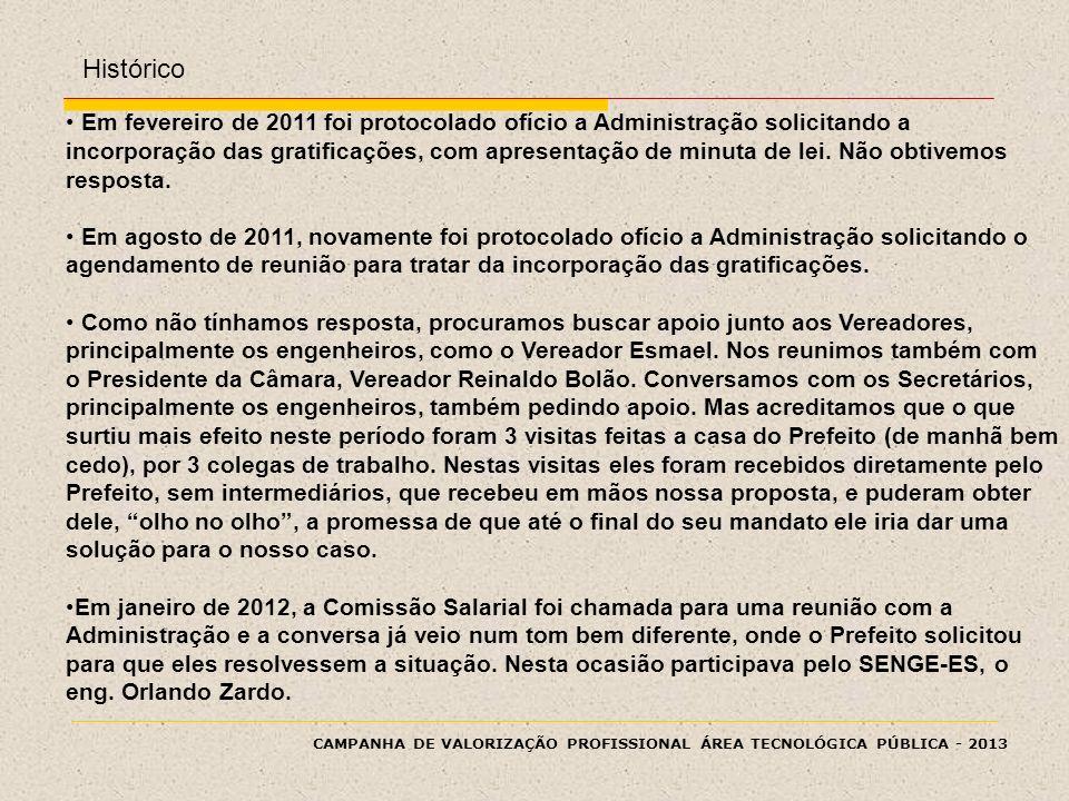 CAMPANHA DE VALORIZAÇÃO PROFISSIONAL ÁREA TECNOLÓGICA PÚBLICA - 2013 Em fevereiro de 2011 foi protocolado ofício a Administração solicitando a incorpo