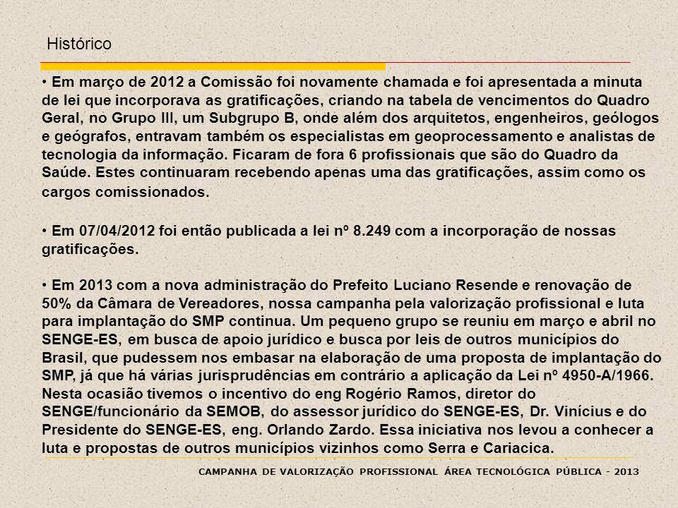 CAMPANHA DE VALORIZAÇÃO PROFISSIONAL ÁREA TECNOLÓGICA PÚBLICA - 2013 Em março de 2012 a Comissão foi novamente chamada e foi apresentada a minuta de l
