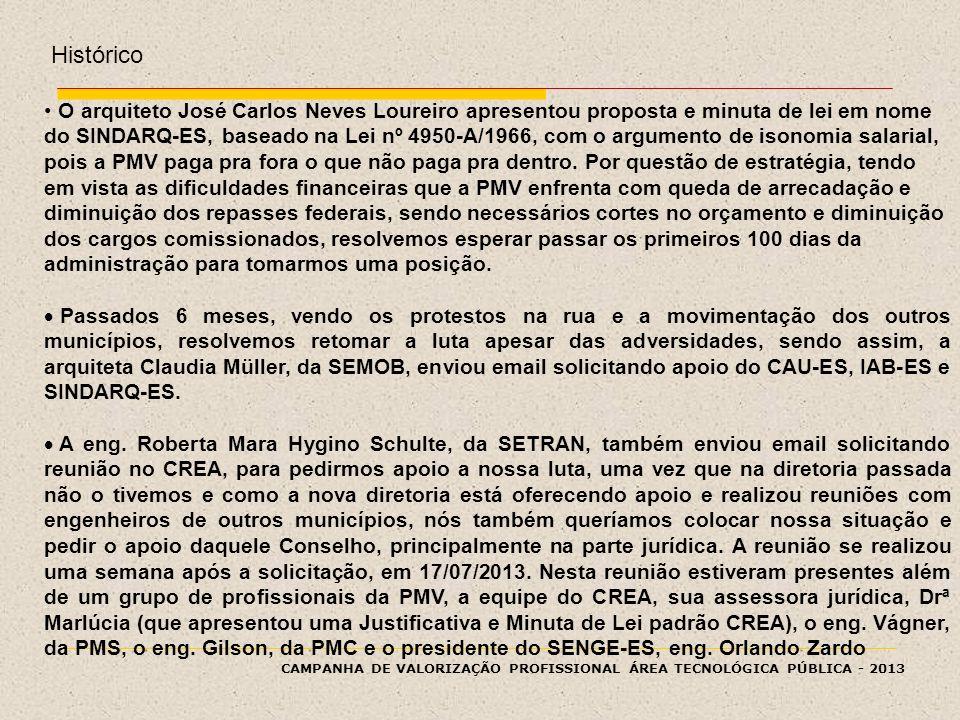 CAMPANHA DE VALORIZAÇÃO PROFISSIONAL ÁREA TECNOLÓGICA PÚBLICA - 2013 O arquiteto José Carlos Neves Loureiro apresentou proposta e minuta de lei em nom
