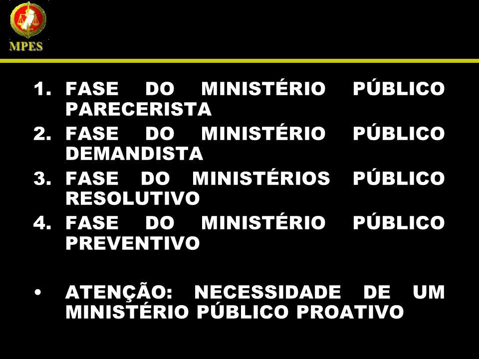 DA TUTELA DA PROBIDADE ADMINISTRATIVA NO BRASIL MPES