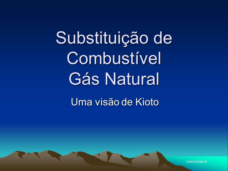 Substituição de Combustível Gás Natural Uma visão de Kioto GSDE 07/2005 AF