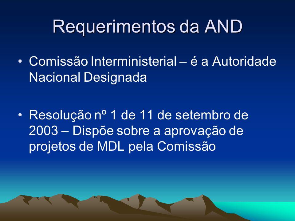 Requerimentos da AND Comissão Interministerial – é a Autoridade Nacional Designada Resolução nº 1 de 11 de setembro de 2003 – Dispõe sobre a aprovação de projetos de MDL pela Comissão
