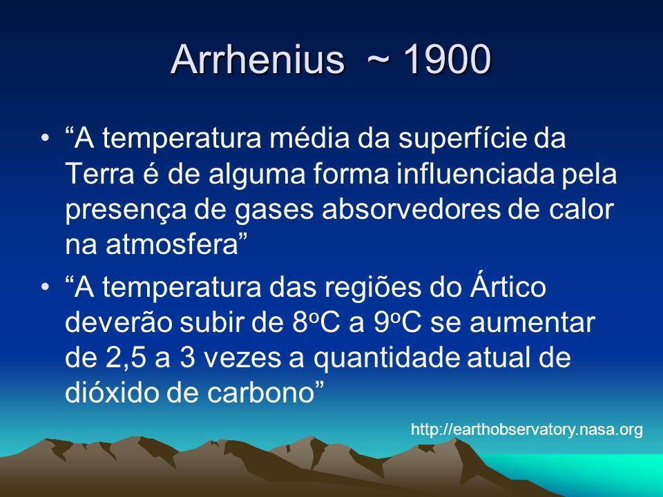 Arrhenius ~ 1900 A temperatura média da superfície da Terra é de alguma forma influenciada pela presença de gases absorvedores de calor na atmosfera A temperatura das regiões do Ártico deverão subir de 8 o C a 9 o C se aumentar de 2,5 a 3 vezes a quantidade atual de dióxido de carbono http://earthobservatory.nasa.org