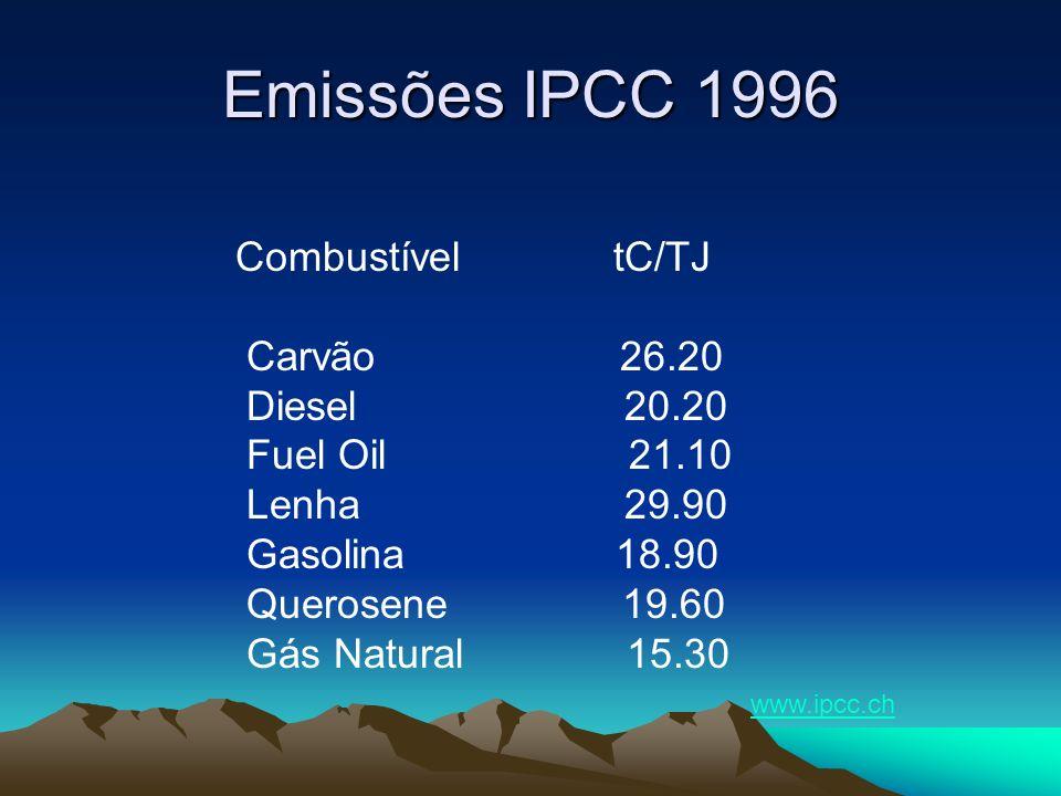 Emissões IPCC 1996 Combustível tC/TJ Carvão 26.20 Diesel 20.20 Fuel Oil 21.10 Lenha 29.90 Gasolina 18.90 Querosene 19.60 Gás Natural 15.30 www.ipcc.ch