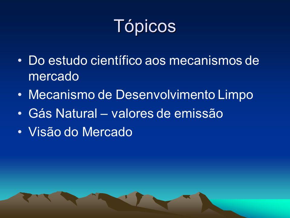 Tópicos Do estudo científico aos mecanismos de mercado Mecanismo de Desenvolvimento Limpo Gás Natural – valores de emissão Visão do Mercado