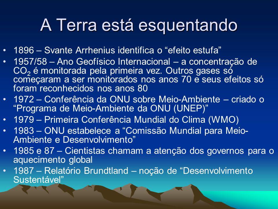 A Terra está esquentando 1896 – Svante Arrhenius identifica o efeito estufa 1957/58 – Ano Geofísico Internacional – a concentração de CO 2 é monitorada pela primeira vez.