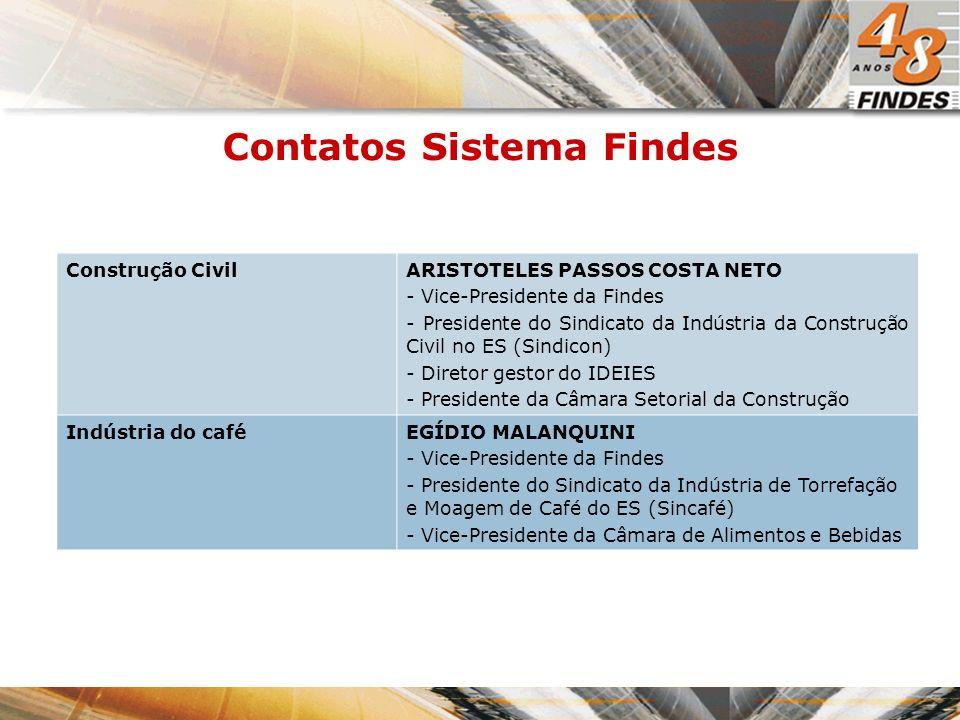 Contatos Sistema Findes Construção CivilARISTOTELES PASSOS COSTA NETO - Vice-Presidente da Findes - Presidente do Sindicato da Indústria da Construção