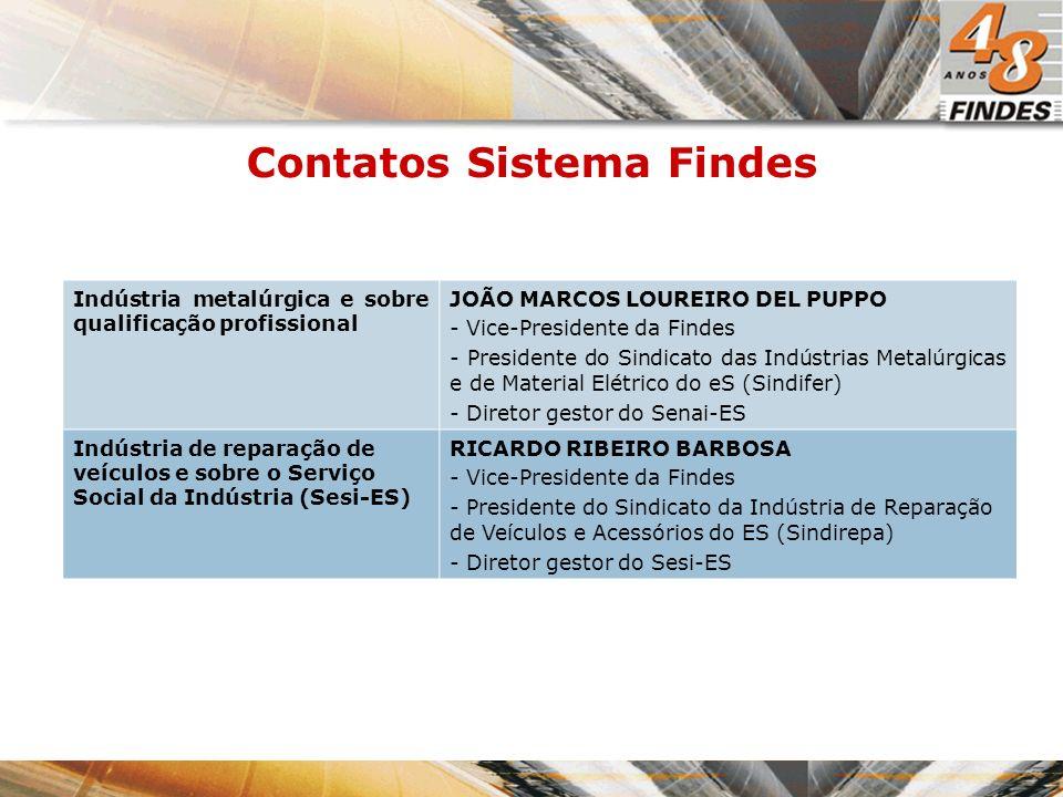 Contatos Sistema Findes Indústria metalúrgica e sobre qualificação profissional JOÃO MARCOS LOUREIRO DEL PUPPO - Vice-Presidente da Findes - Presidente do Sindicato das Indústrias Metalúrgicas e de Material Elétrico do eS (Sindifer) - Diretor gestor do Senai-ES Indústria de reparação de veículos e sobre o Serviço Social da Indústria (Sesi-ES) RICARDO RIBEIRO BARBOSA - Vice-Presidente da Findes - Presidente do Sindicato da Indústria de Reparação de Veículos e Acessórios do ES (Sindirepa) - Diretor gestor do Sesi-ES