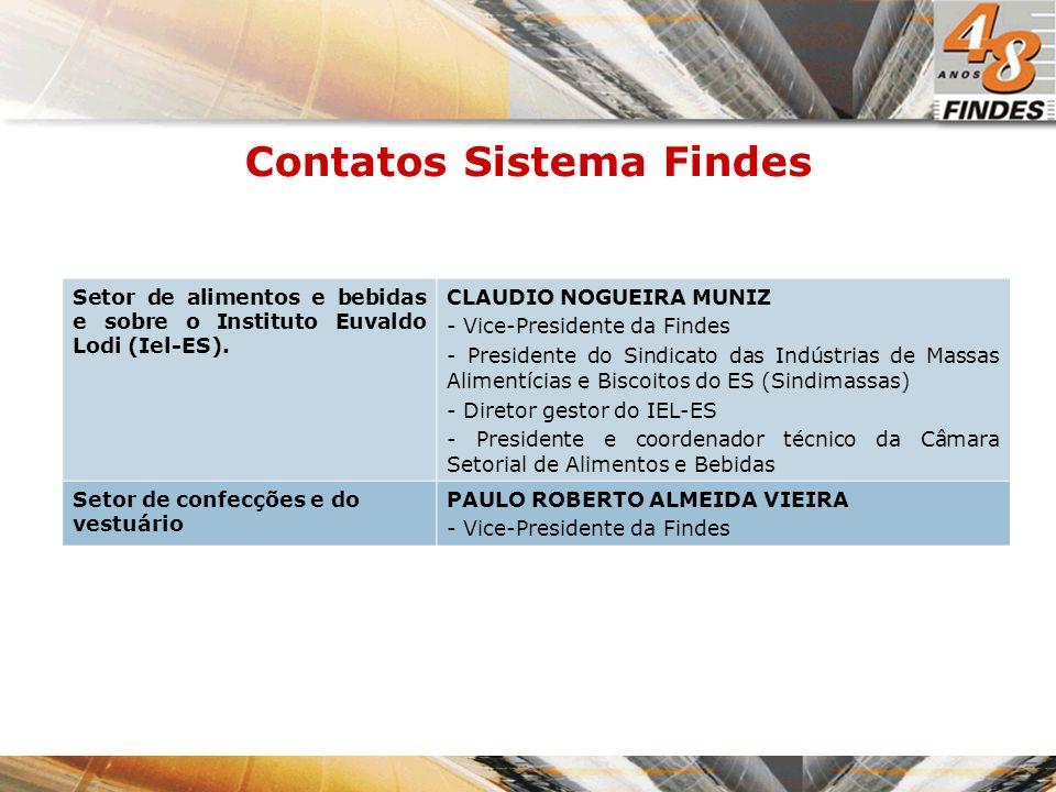 Contatos Sistema Findes Setor de alimentos e bebidas e sobre o Instituto Euvaldo Lodi (Iel-ES). CLAUDIO NOGUEIRA MUNIZ - Vice-Presidente da Findes - P
