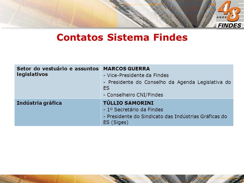 Contatos Sistema Findes Setor do vestuário e assuntos legislativos MARCOS GUERRA - Vice-Presidente da Findes - Presidente do Conselho da Agenda Legisl