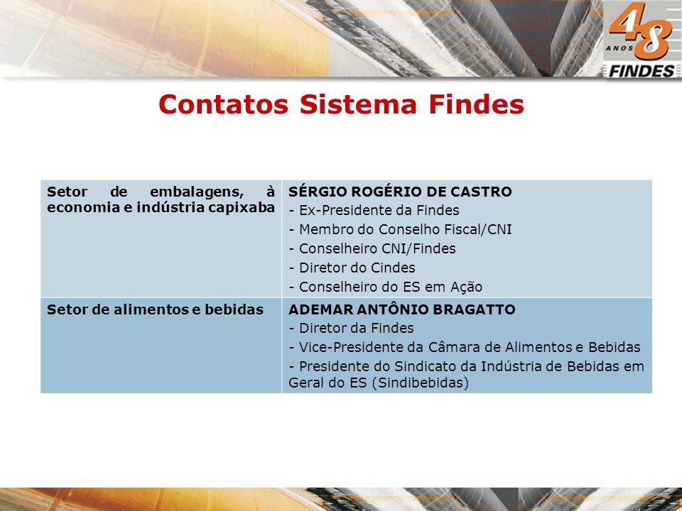 Contatos Sistema Findes Setor de embalagens, à economia e indústria capixaba SÉRGIO ROGÉRIO DE CASTRO - Ex-Presidente da Findes - Membro do Conselho F