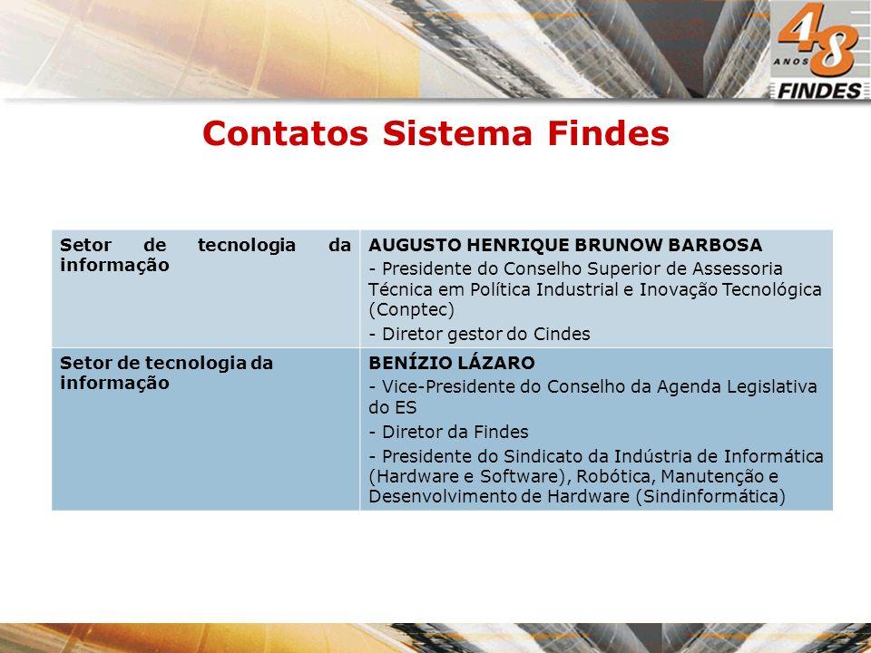 Contatos Sistema Findes Setor de tecnologia da informação AUGUSTO HENRIQUE BRUNOW BARBOSA - Presidente do Conselho Superior de Assessoria Técnica em P