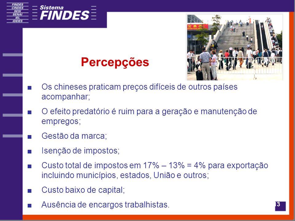 13 Percepções Os chineses praticam preços difíceis de outros países acompanhar; O efeito predatório é ruim para a geração e manutenção de empregos; Ge