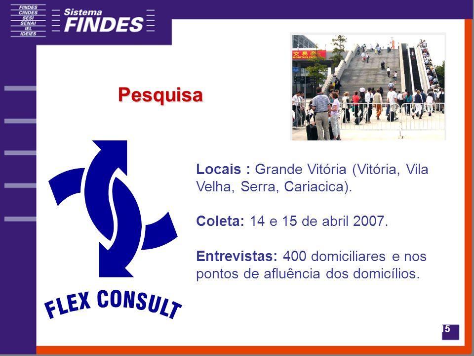 15 Pesquisa Locais : Grande Vitória (Vitória, Vila Velha, Serra, Cariacica). Coleta: 14 e 15 de abril 2007. Entrevistas: 400 domiciliares e nos pontos