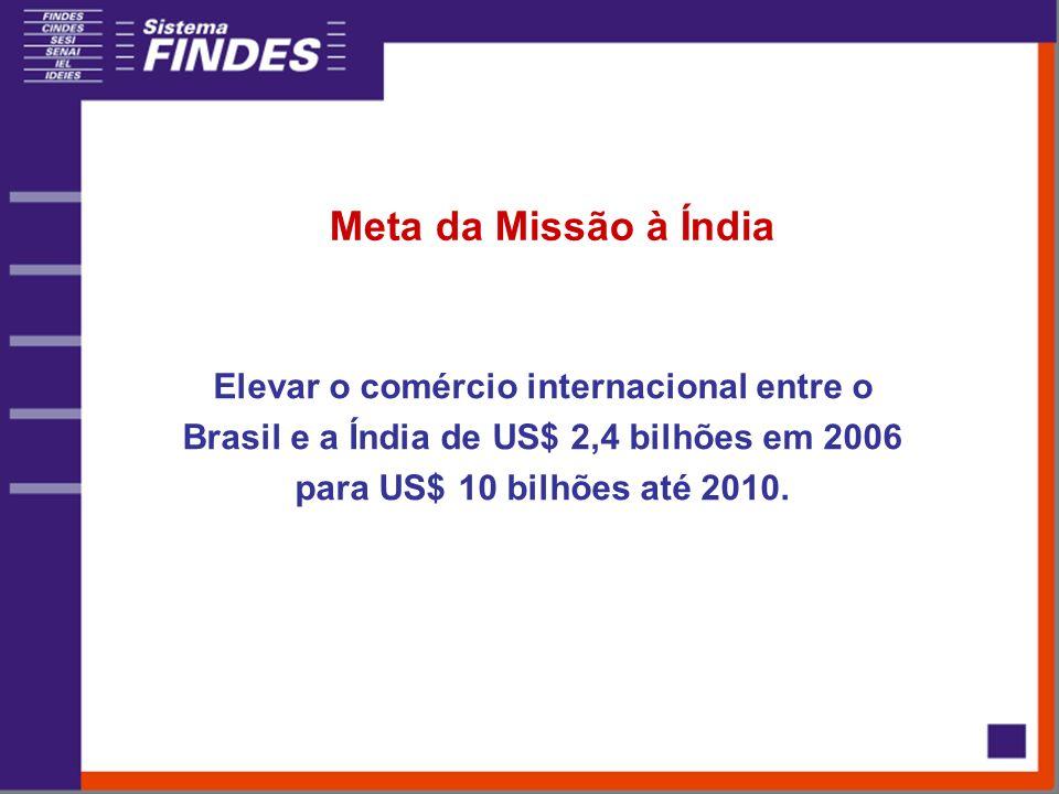 Meta da Missão à Índia Elevar o comércio internacional entre o Brasil e a Índia de US$ 2,4 bilhões em 2006 para US$ 10 bilhões até 2010.