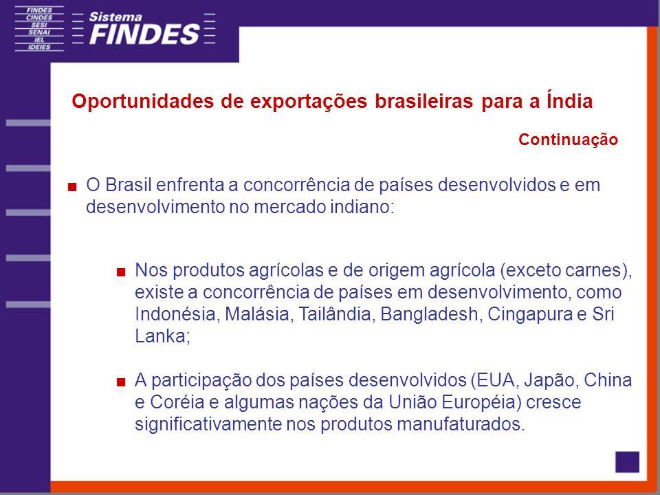 O Brasil enfrenta a concorrência de países desenvolvidos e em desenvolvimento no mercado indiano: Oportunidades de exportações brasileiras para a Índi