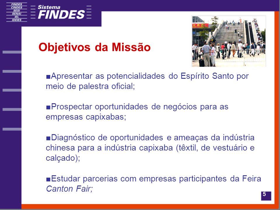 5 Objetivos da Missão Apresentar as potencialidades do Espírito Santo por meio de palestra oficial; Prospectar oportunidades de negócios para as empre