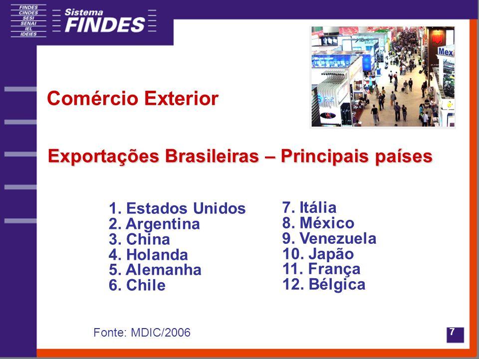 7 Comércio Exterior 1. Estados Unidos 2. Argentina 3. China 4. Holanda 5. Alemanha 6. Chile Exportações Brasileiras – Principais países 7. Itália 8. M