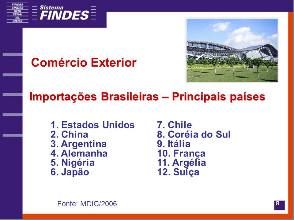 8 Comércio Exterior Importações Brasileiras – Principais países 1. Estados Unidos 2. China 3. Argentina 4. Alemanha 5. Nigéria 6. Japão 7. Chile 8. Co