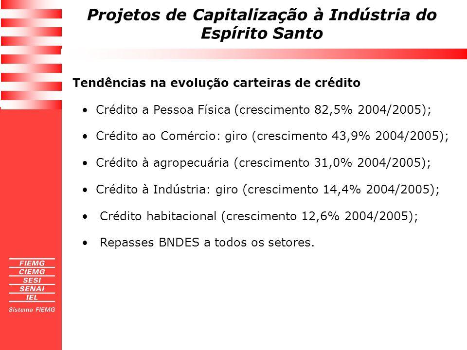Projetos de Capitalização à Indústria do Espírito Santo Tendências na evolução carteiras de crédito Crédito a Pessoa Física (crescimento 82,5% 2004/20