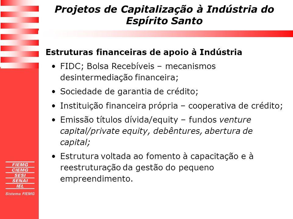 Projetos de Capitalização à Indústria do Espírito Santo Estruturas financeiras de apoio à Indústria FIDC; Bolsa Recebíveis – mecanismos desintermediaç