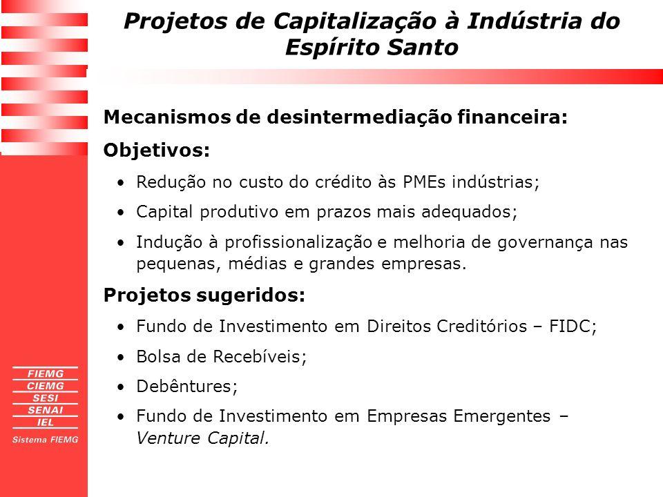 Projetos de Capitalização à Indústria do Espírito Santo Mecanismos de desintermediação financeira: Objetivos: Redução no custo do crédito às PMEs indú