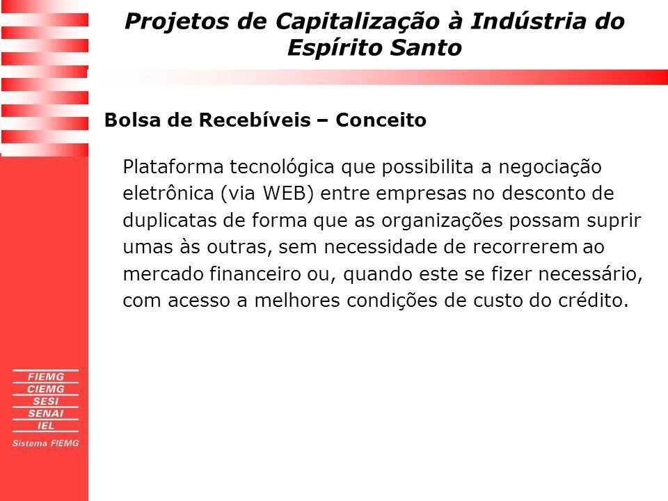 Projetos de Capitalização à Indústria do Espírito Santo Bolsa de Recebíveis – Conceito Plataforma tecnológica que possibilita a negociação eletrônica