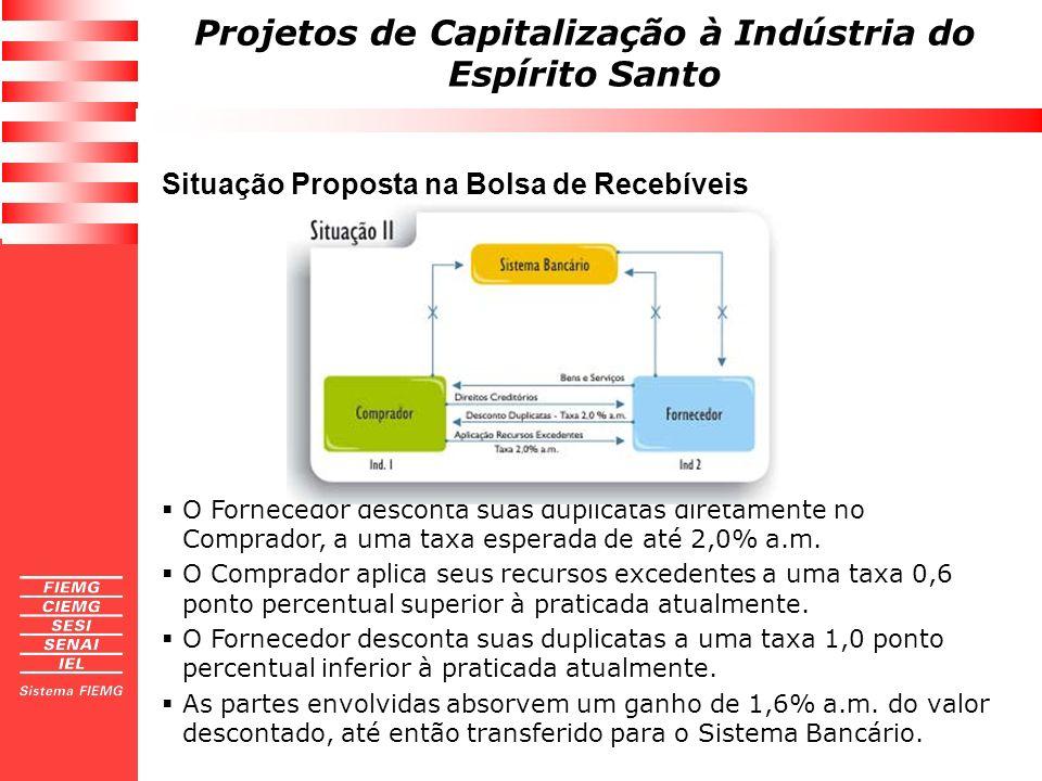 Projetos de Capitalização à Indústria do Espírito Santo O Fornecedor desconta suas duplicatas diretamente no Comprador, a uma taxa esperada de até 2,0