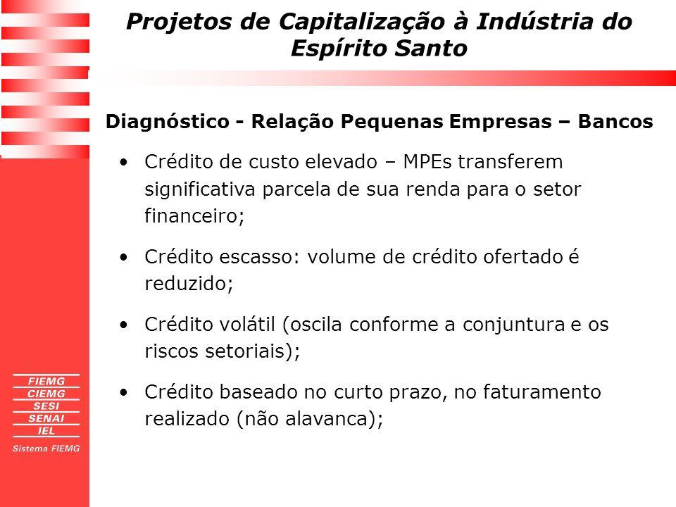 Projetos de Capitalização à Indústria do Espírito Santo Diagnóstico - Relação Pequenas Empresas – Bancos Crédito de custo elevado – MPEs transferem si