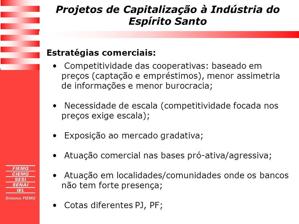 Projetos de Capitalização à Indústria do Espírito Santo Estratégias comerciais: Competitividade das cooperativas: baseado em preços (captação e emprés