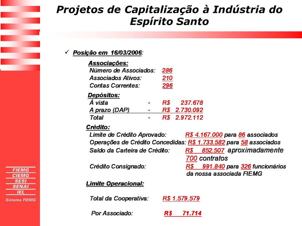 Projetos de Capitalização à Indústria do Espírito Santo