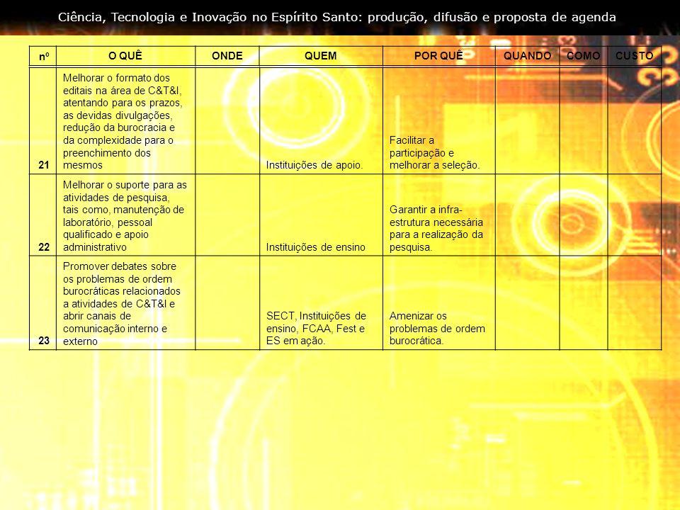 Ciência, Tecnologia e Inovação no Espírito Santo: produção, difusão e proposta de agenda nºO QUÊONDEQUEMPOR QUÊQUANDOCOMOCUSTO 21 Melhorar o formato d