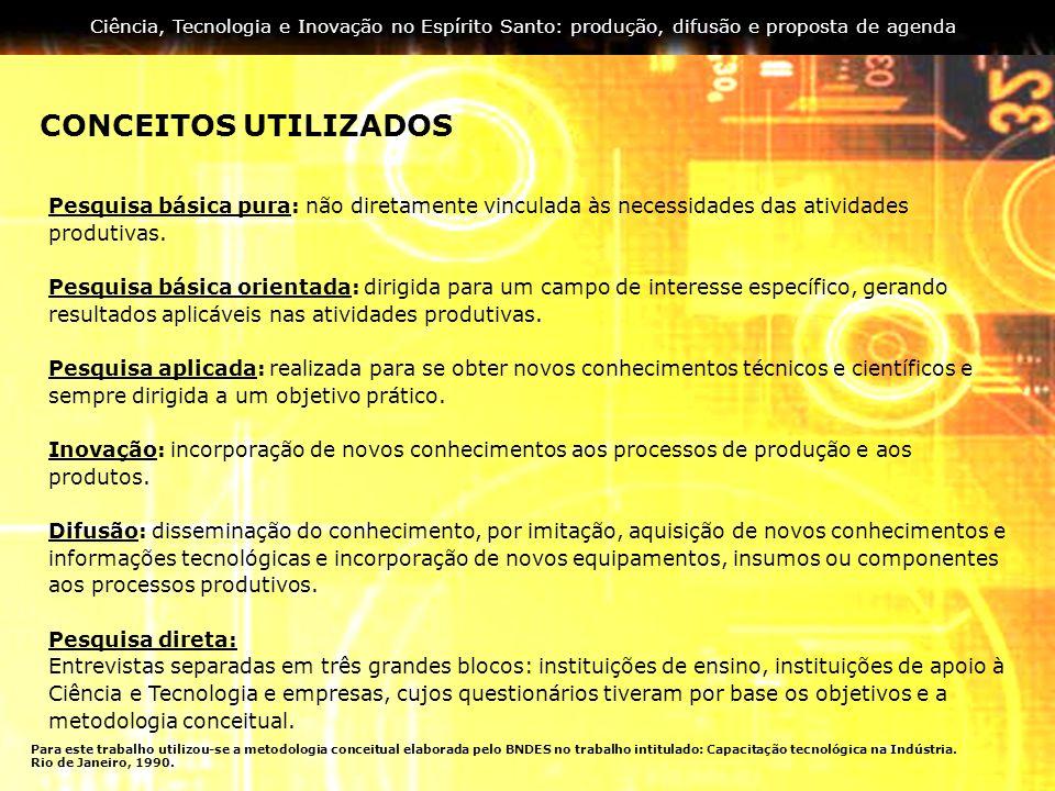 Ciência, Tecnologia e Inovação no Espírito Santo: produção, difusão e proposta de agenda ES 2025 Projeto Tecnologia e Inovação Objetivo: Ampliar a capacidade de inovação do setor produtivo para aumento da competitividade.