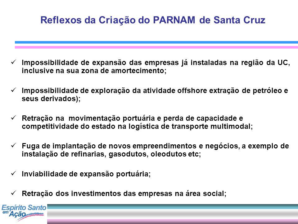 Reflexos da Criação do PARNAM de Santa Cruz Impossibilidade de expansão das empresas já instaladas na região da UC, inclusive na sua zona de amortecim