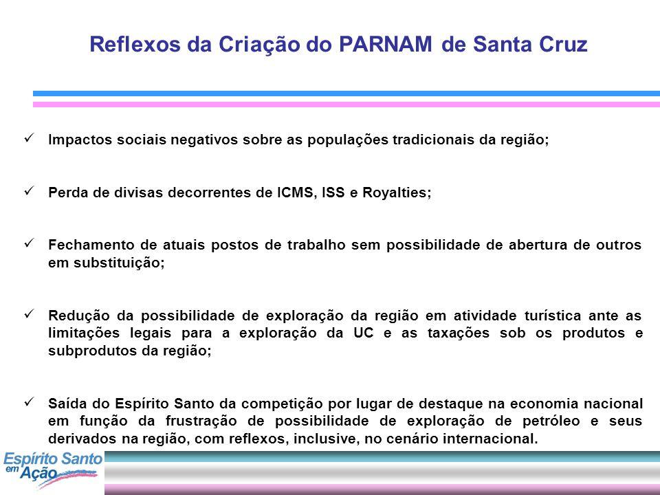 Reflexos da Criação do PARNAM de Santa Cruz Impactos sociais negativos sobre as populações tradicionais da região; Perda de divisas decorrentes de ICM