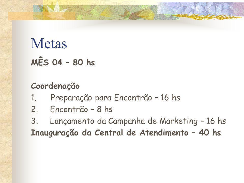 Metas MÊS 03 – 80 hs Coordenação 1. Acompanhamento da seleção de alunos (150) – 8 hs 2.