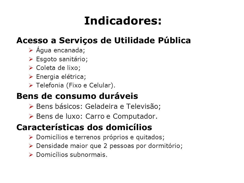 Indicadores: Acesso a Serviços de Utilidade Pública Água encanada; Esgoto sanitário; Coleta de lixo; Energia elétrica; Telefonia (Fixo e Celular). Ben