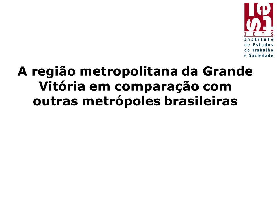A região metropolitana da Grande Vitória em comparação com outras metrópoles brasileiras