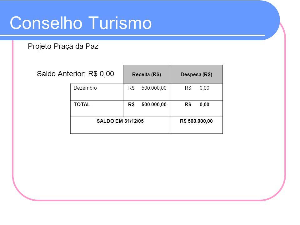 Conselho Turismo Projeto Praça da Paz Receita (R$)Despesa (R$) Dezembro R$ 500.000,00 R$ 0,00 TOTAL R$ 500.000,00 R$ 0,00 SALDO EM 31/12/05R$ 500.000,