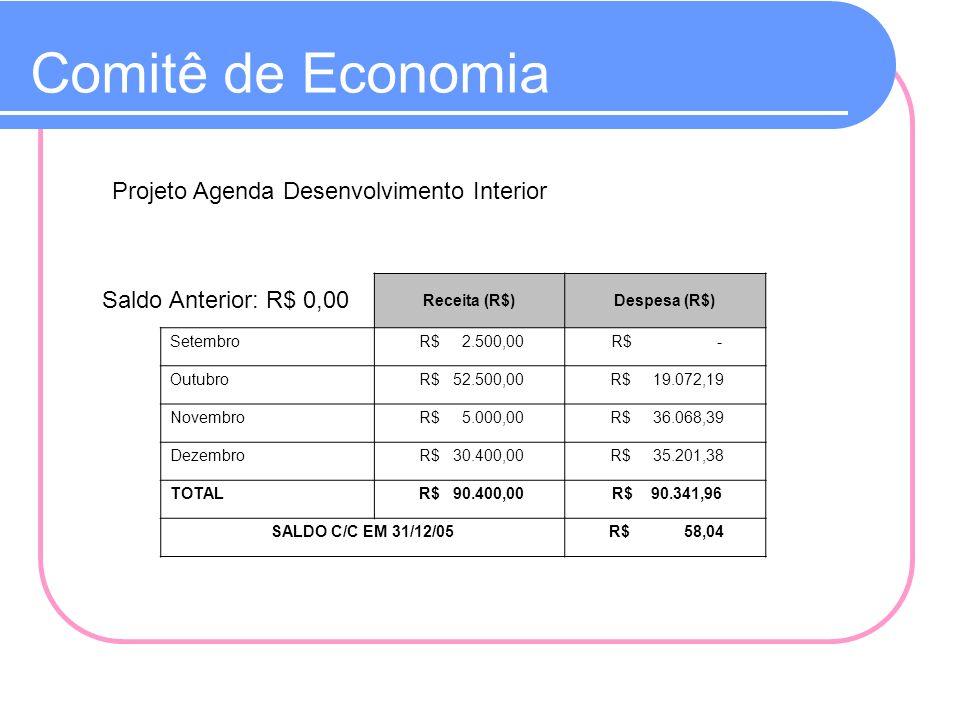 Comitê de Economia Receita (R$)Despesa (R$) Setembro R$ 2.500,00 R$ - Outubro R$ 52.500,00 R$ 19.072,19 Novembro R$ 5.000,00 R$ 36.068,39 Dezembro R$