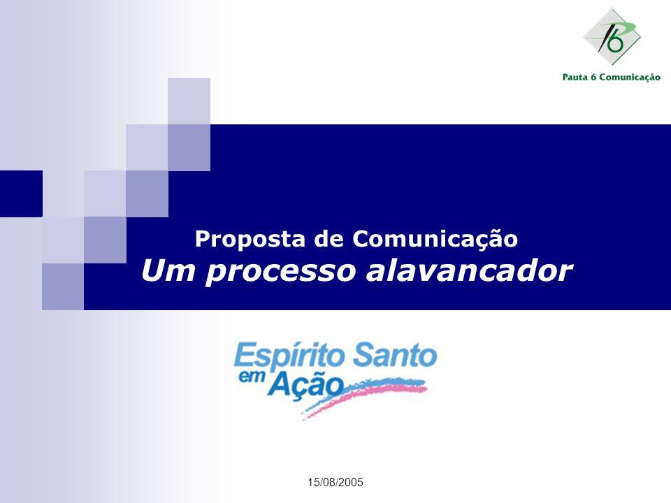 15/08/2005 Introdução Sistematizar a Comunicação como um processo alavancador dos movimentos e expressões do Espírito Santo em Ação.
