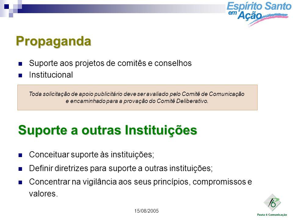 15/08/2005 Suporte a outras Instituições Conceituar suporte às instituições; Definir diretrizes para suporte a outras instituições; Concentrar na vigi
