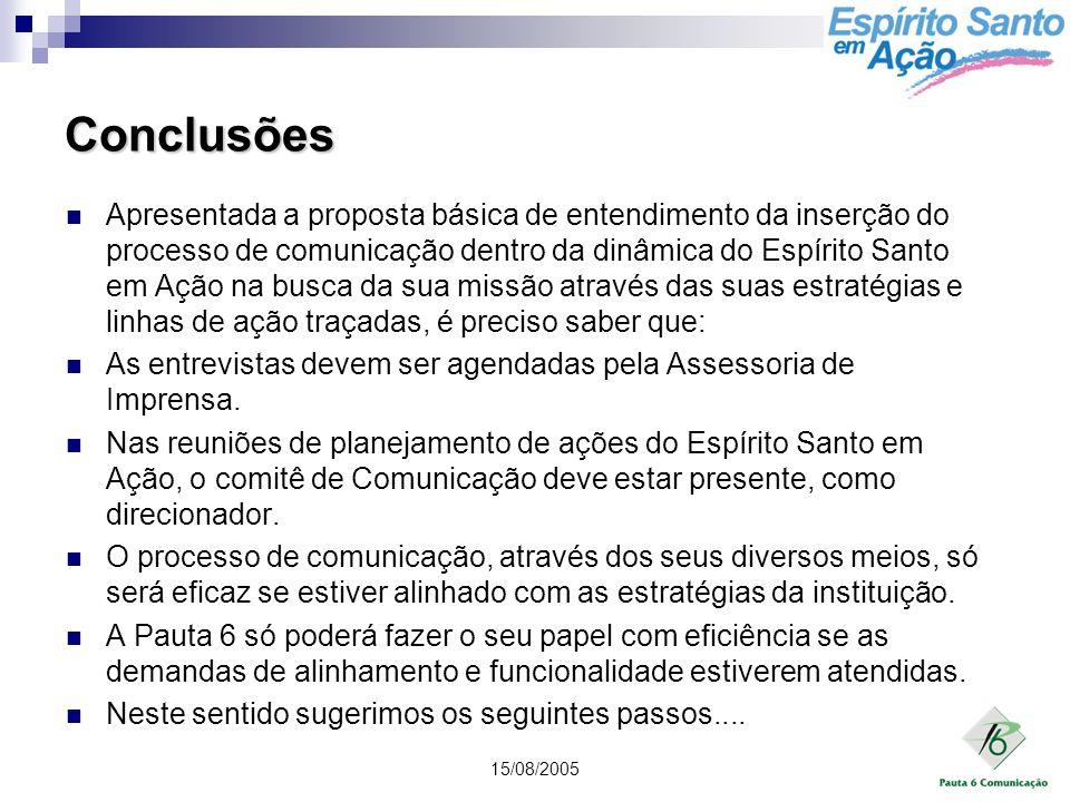 15/08/2005 Conclusões Apresentada a proposta básica de entendimento da inserção do processo de comunicação dentro da dinâmica do Espírito Santo em Açã