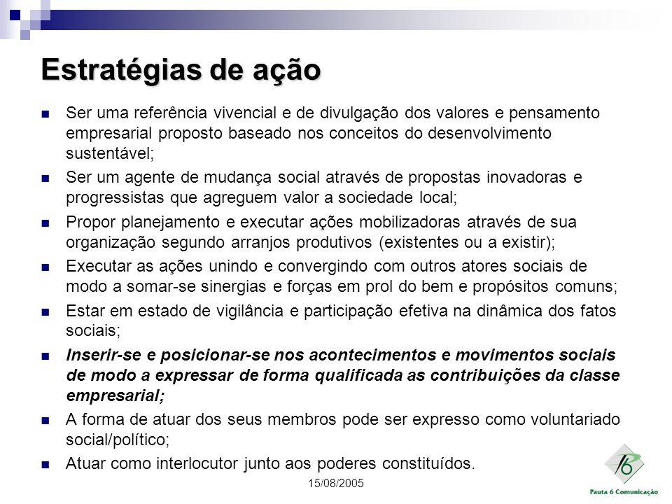 15/08/2005 Estratégias de ação Ser uma referência vivencial e de divulgação dos valores e pensamento empresarial proposto baseado nos conceitos do des